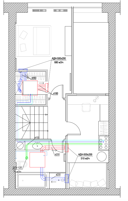 Этапыпроведенияработпомонтажуинженерныхсистем